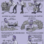 Tareas indispensables